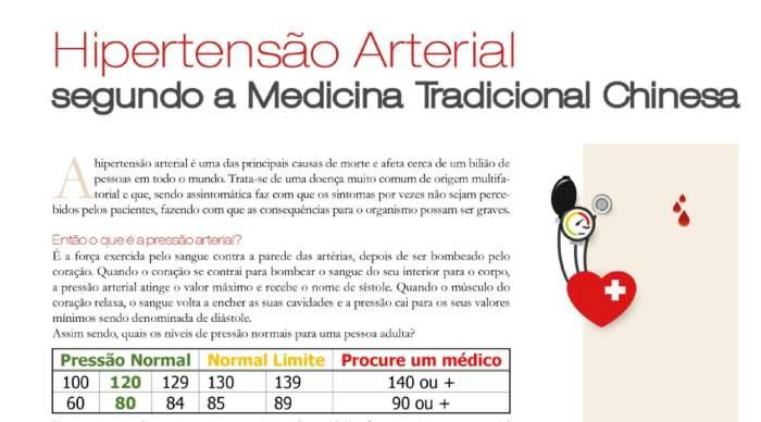 A Hipertensão Arterial segundo a Medicina Tradicional Chinesa